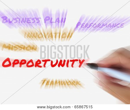 Opportunity On Whiteboard Displays Hope Chance Luck Or Advantage
