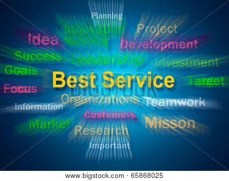 Best Service Brainstorm Displays Steps For Delivery Of Services