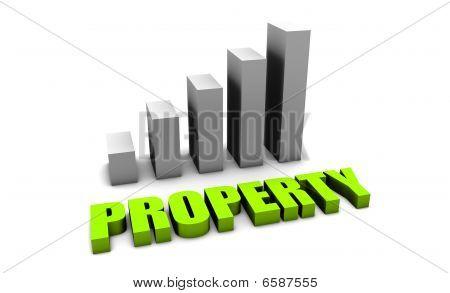Green Property