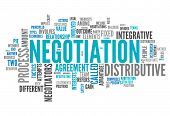 picture of negotiating  - Word Cloud Image Illustration with Negotiation related tags - JPG