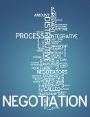 pic of negotiating  - Word Cloud Image Illustration with Negotiation related tags - JPG
