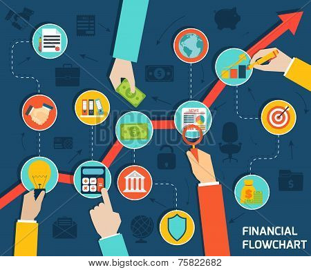 Business hands financial flowchart