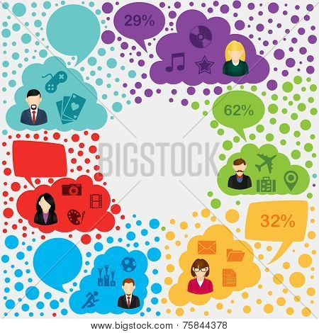 Social Media Forum Infographic