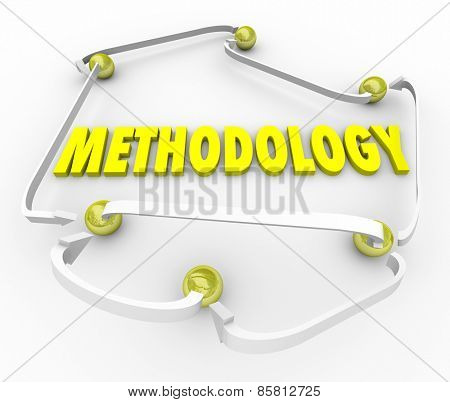Methodology word in yellow 3d letters surrounded by arrows connecting balls in a diagram, instructions or organized set of processes and procedures to follow in a job, task or project