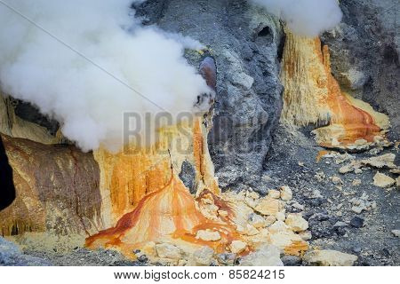 Sulphur Production