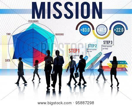 Mission Inspiration Aspiration Strategy Concept