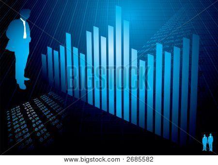 Gráfico de indicadores financeiros