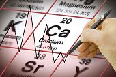 Hand Drawing A Chart About Calcium Chemical Element - Concept Image With The Mendeleev Periodic Tabl poster