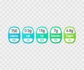 Nutrition Facts Vector Package Labels With Calories And Ingredient Information. Illustration Of Dail poster
