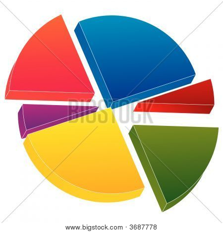 Colorfull Pie Chart