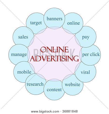 Online Advertising Circular Concept