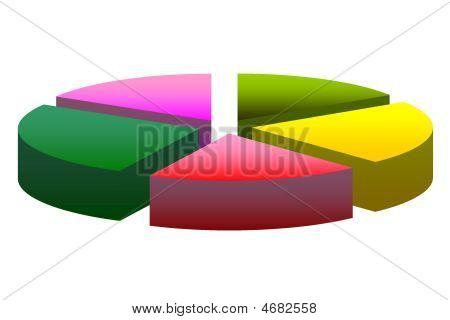 3D Pie Chart Graph
