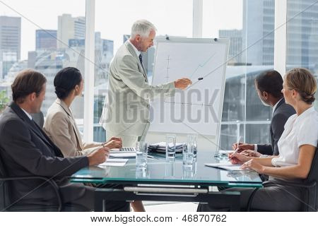 Businessman pointing at a growing chart during a meeting with people listening to him