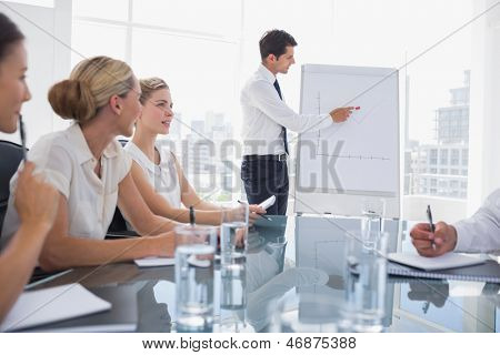 Businessman pointing at a chart during a meeting