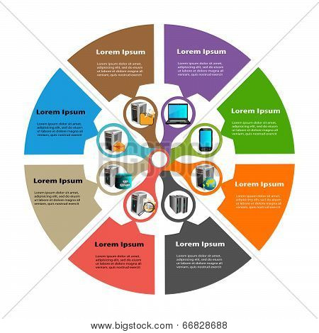 Technology Infographics
