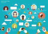 foto of avatar  - Social Network Vector Concept - JPG