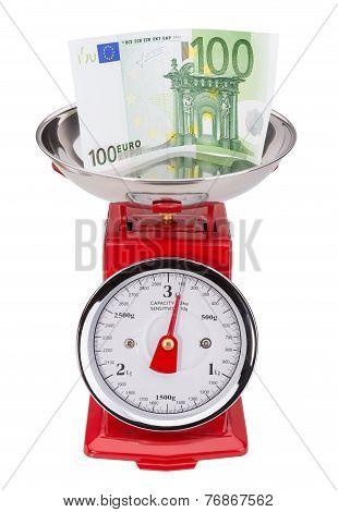 Inflation European Currency. Euro On Scales.