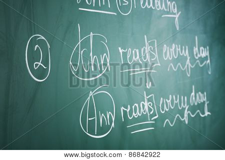 Grammar sentences on blackboard background