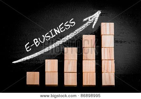 Word E-business On Ascending Arrow Above Bar Graph