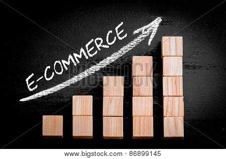Word E-commerce On Ascending Arrow Above Bar Graph
