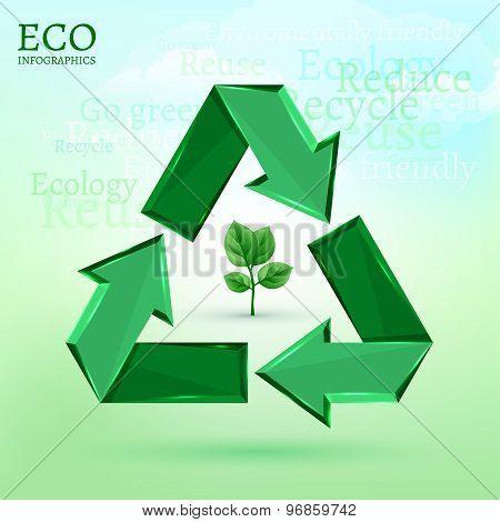 ecology bio infographics