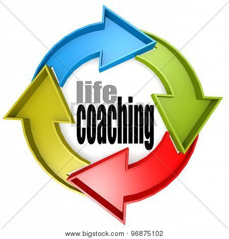 Life Coaching Color Cycle Sign