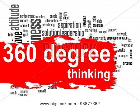 Thinking 360 Degree Word Cloud With Red Banner