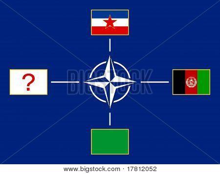 NATO. Quem é o próximo