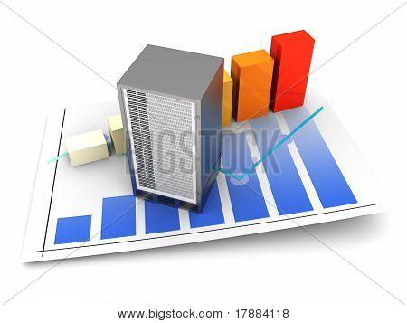 Serverstatistiken