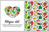 Ketogenic Diet Vertical Banner In Hand Drawn Doodle Style. Low Carb Dieting. Paleo Nutrition. Keto M poster