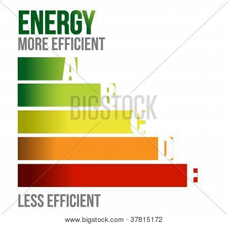 Energy Efficient Business Graph Illustration Design