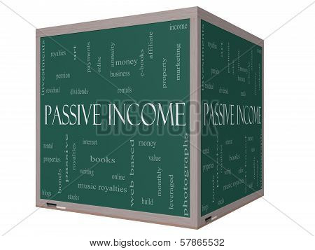 Passive Income Word Cloud Concept On A 3D Cube Blackboard