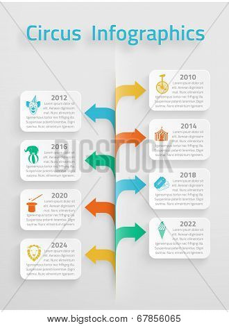 Time line infographic circus