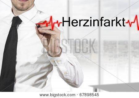 Arzt Ekg Herzinfarkt