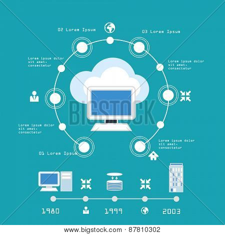 Concept cloud computing infographic illustration