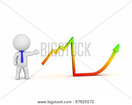 3D Character and Statistics Showing Economic Crisis then Growth Again