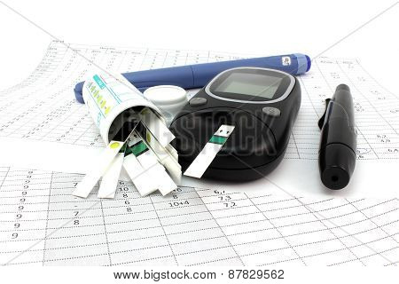 Glucometer Test Strips And Insulin