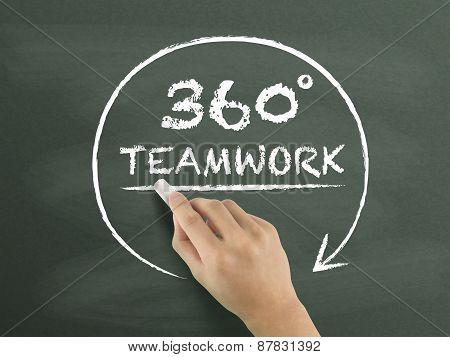 360 Degrees Teamwork Drawn By Hand
