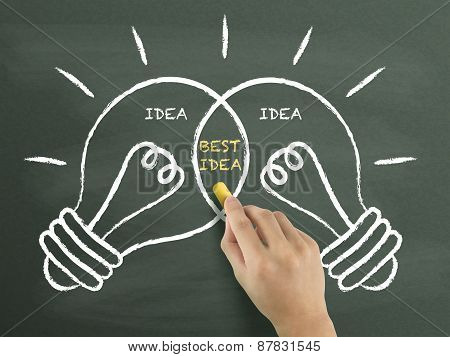 Best Idea Light Bulbs Concept Drawn By Hand