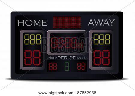 Electronic Sports Scoreboard