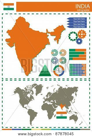 Vector India Illustration Country Nation National Culture Concept