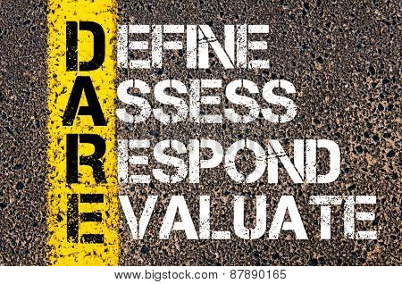 Define Assess Respond Evaluate - Dare Concept