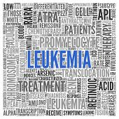 picture of leukemia  - Close up Blue LEUKEMIA Text at the Center of Word Tag Cloud on White Background - JPG