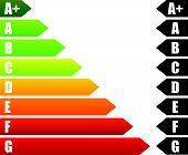 picture of efficiencies  - Energy Rating Certificate Energy Performance Certificates - JPG