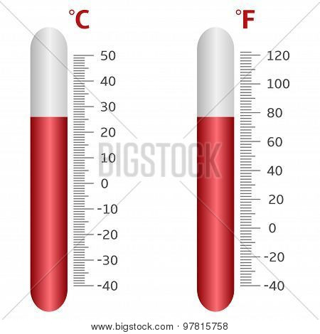 Thermometer icons