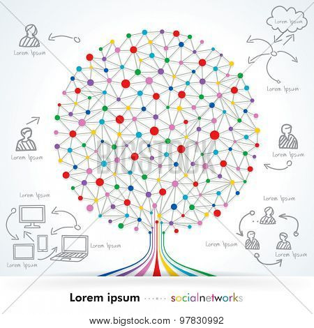 Social media networks tree with doodle infographic.