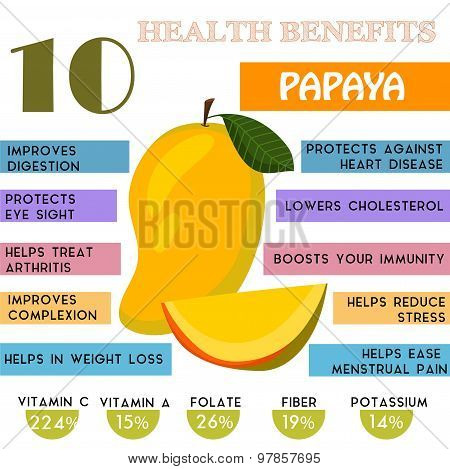 10 Health Benefits Information Of Papaya. Nutrients Infographic,  Vector Illustration. - Stock Vecto