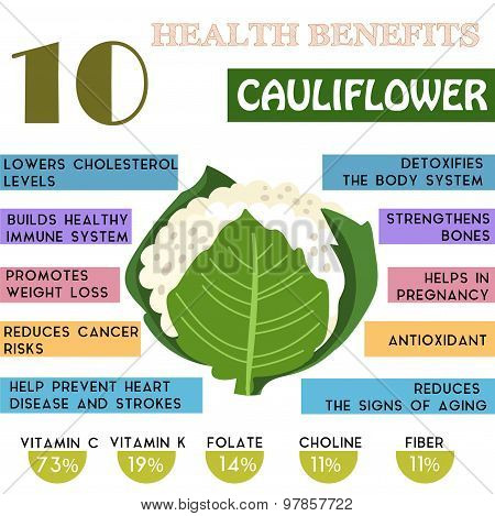 10 Health Benefits Information Of Cauliflower. Nutrients Infographic,  Vector Illustration. - Stock
