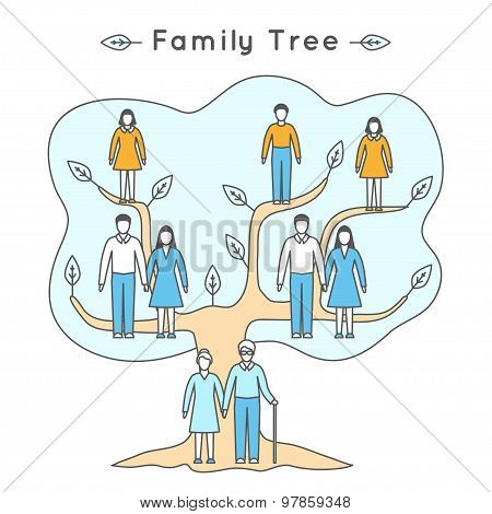 Flat icons. Family tree: mother, father, daughter, son, grandfather, grandmother.
