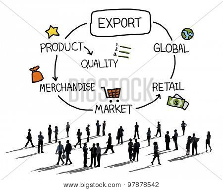 Export Product Merchandise Retail Quality Concept